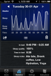 100% Sleep Quality Night!